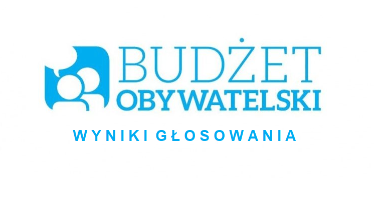 Wyniki VI edycji Budżetu Obywatelskiego