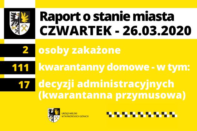 Raport o stanie miasta, czwartek, 26.03.2020