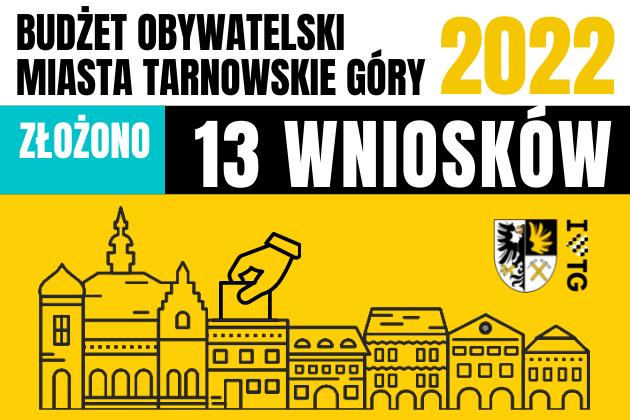 Baner informujący o fazie zgłaszania wniosków do budżetu obywatelskiego w Tarnowskich Górach