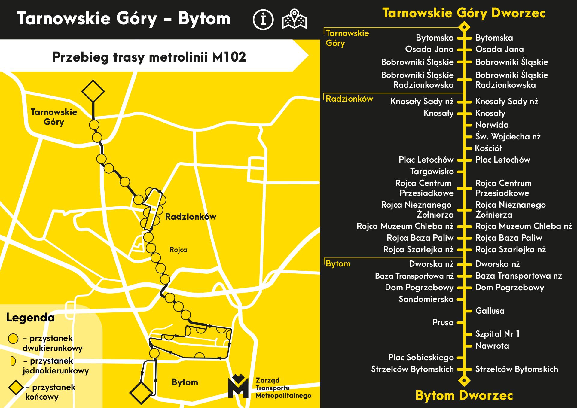 Metrolinie. Infografika